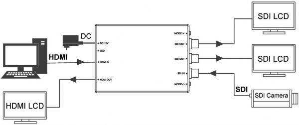 电路 电路图 电子 设计 素材 原理图 600_251